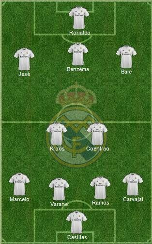 Profi-Zocker zeigen, wie man Real Madrid bei FIFA 15 spielen muss, um jedes Match zu gewinnen!