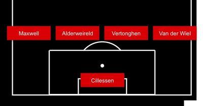 Was wäre, wenn Ajax diese Spieler nicht verkauft hätte