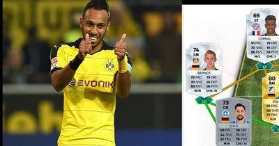 Die Traumelf des 7 Bundesligaspieltages!