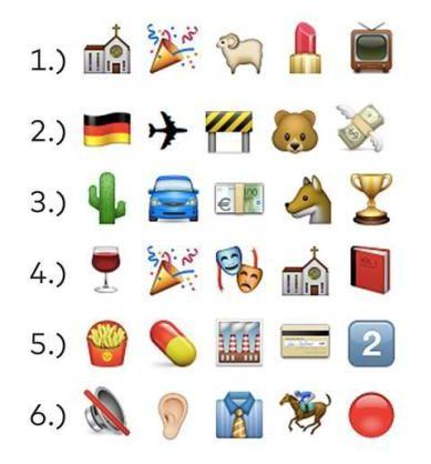Die Bundesliga-Clubs als Emojis!