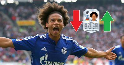 FIFA 16: Diese Spieler brauchen dringend ein Update!