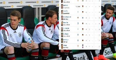 Das sind die zurzeit brutalsten Spieler der Bundesliga!