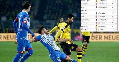 Das sind die TOPVORLAGENGEBER der Bundesliga!