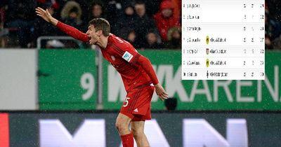 Die zurzeit notenbesten Mittelfeldspieler der Bundesliga!
