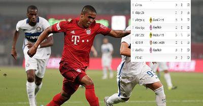 Das sind die notenbesten Mittelfeldspieler der Bundesliga!