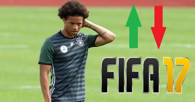 FIFA 17: So stark werden die Bundesliga-Durchstarter!