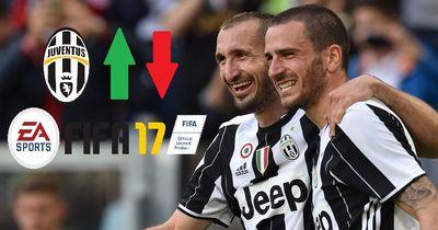 So stark wird Juventus Turin!