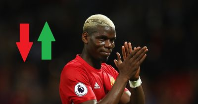 Pogba: Wie krass wird sein FIFA-Update?