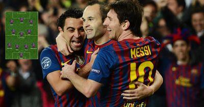 Das sind die besten Vereine, wenn nur selbst ausgebildete Spieler spielen würden!