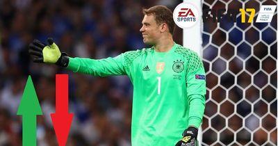 RANKING | Die Top-Elf von FIFA 17