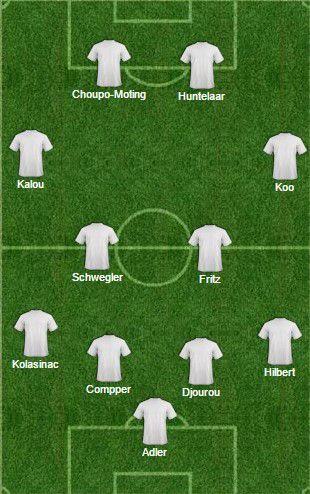 Diese 11 Bundesliga-Spieler sind im Sommer ablösefrei