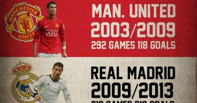 Statistiken: So gut ist Cristiano Ronaldo wirklich!