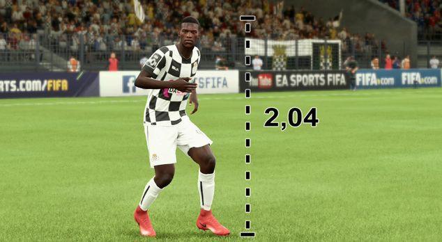 Die größten Spieler in FIFA 18: