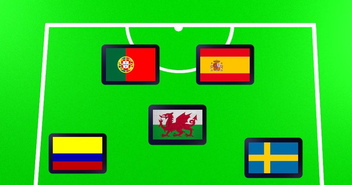 Quiz: Erkennst du die Mannschaften an den Nationalitäten ihrer Spieler
