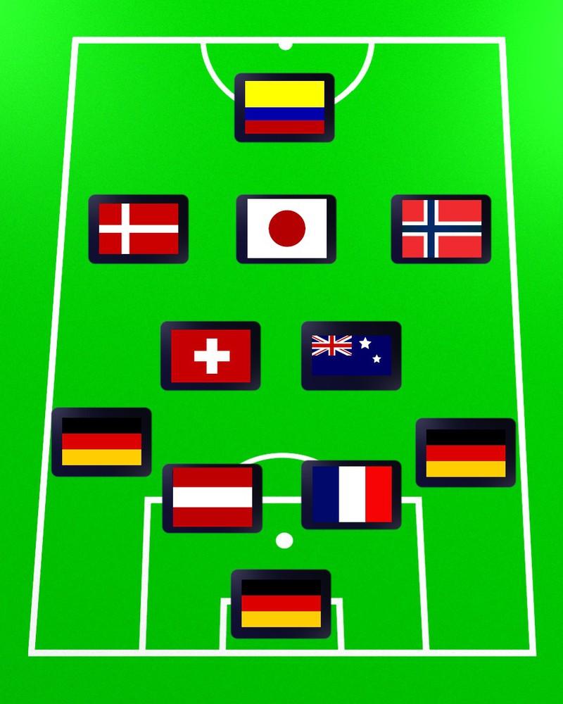 Das vierte Team ist bei Quiz gesucht: Welche Mannschaft könnte mit dieser Aufstellung starten?