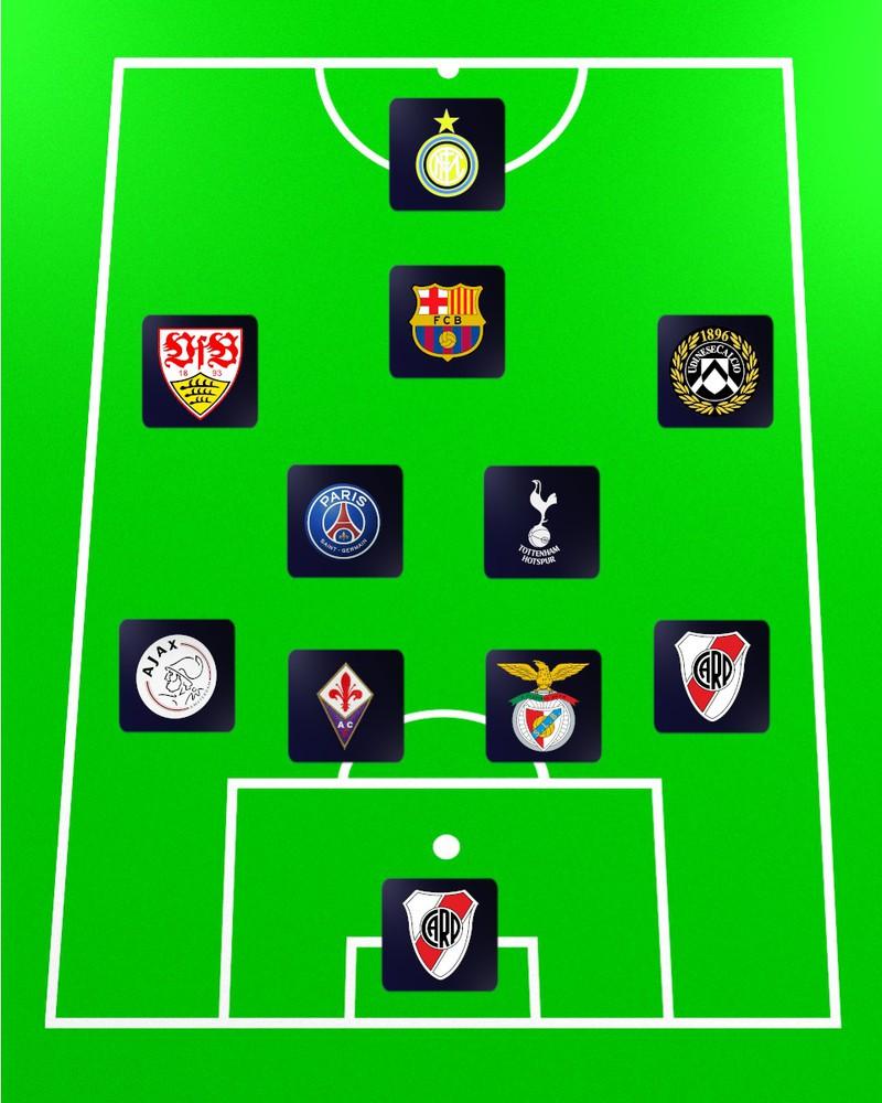 Das vierte Team ist beim Quiz gesucht: Welche Nationalmannschaft könnte mit dieser Aufstellung starten?