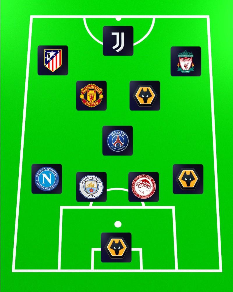 Quiz-Frage Nummer 3: Welche Mannschaft bietet Spieler dieser Vereine auf?