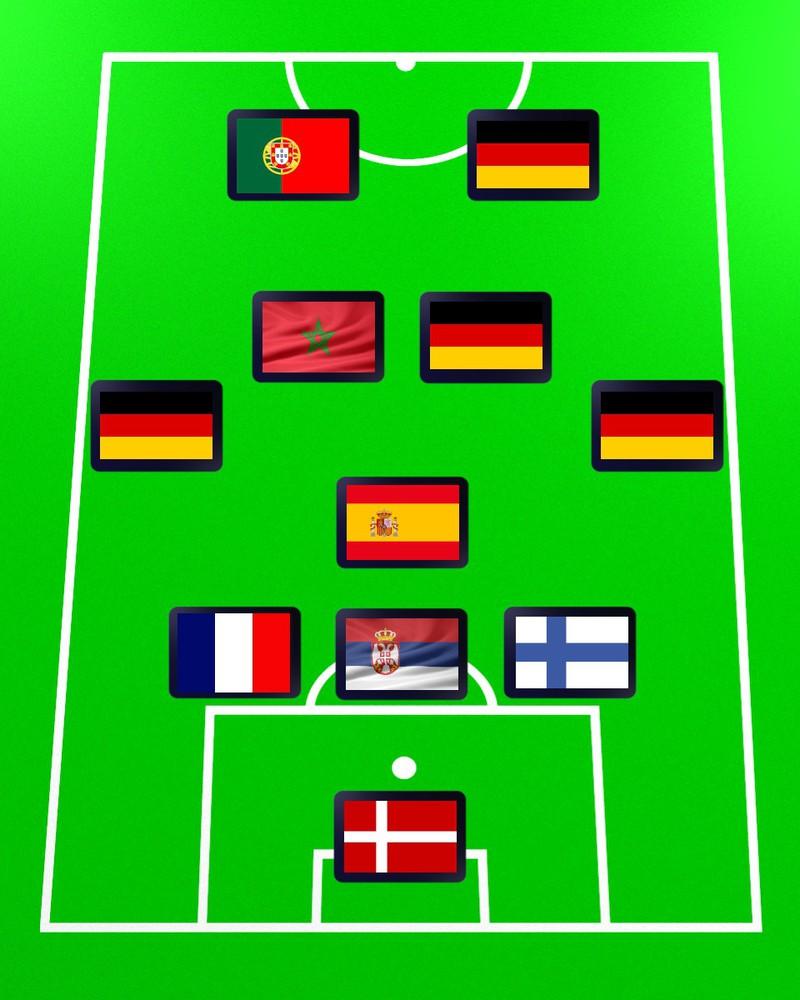 Das große Bundesliga-Teams-Quiz. Erkenne an den Nationalitäten der Spieler die Fußballmannschaften.