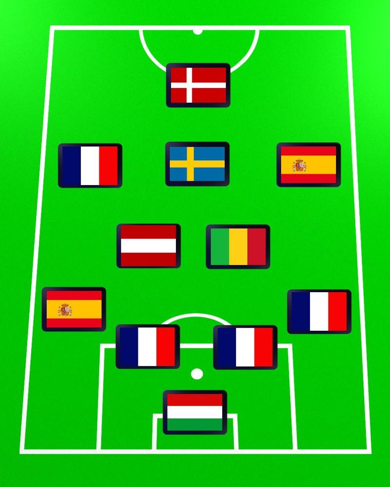Die 2. Quizfrage lautet: Welche Mannschaft könnte Spieler dieser Nationalität aufbieten?