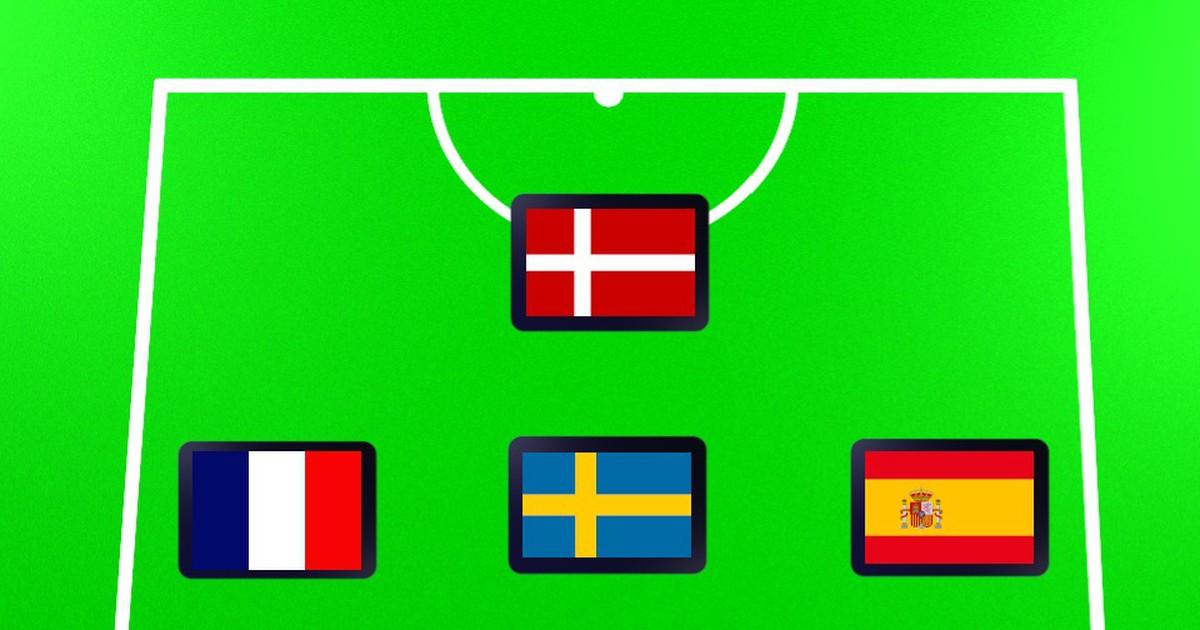 Quiz: Erkennst du Bundesliga-Teams an der Nationalität ihrer Spieler?
