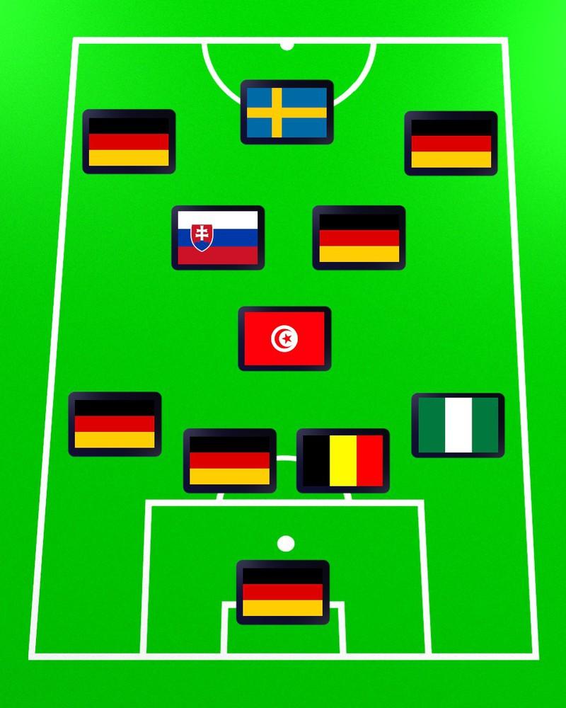 Quiz-Frage Nummer 3: Welche Mannschaft beginnt mit oft dieser Formation?