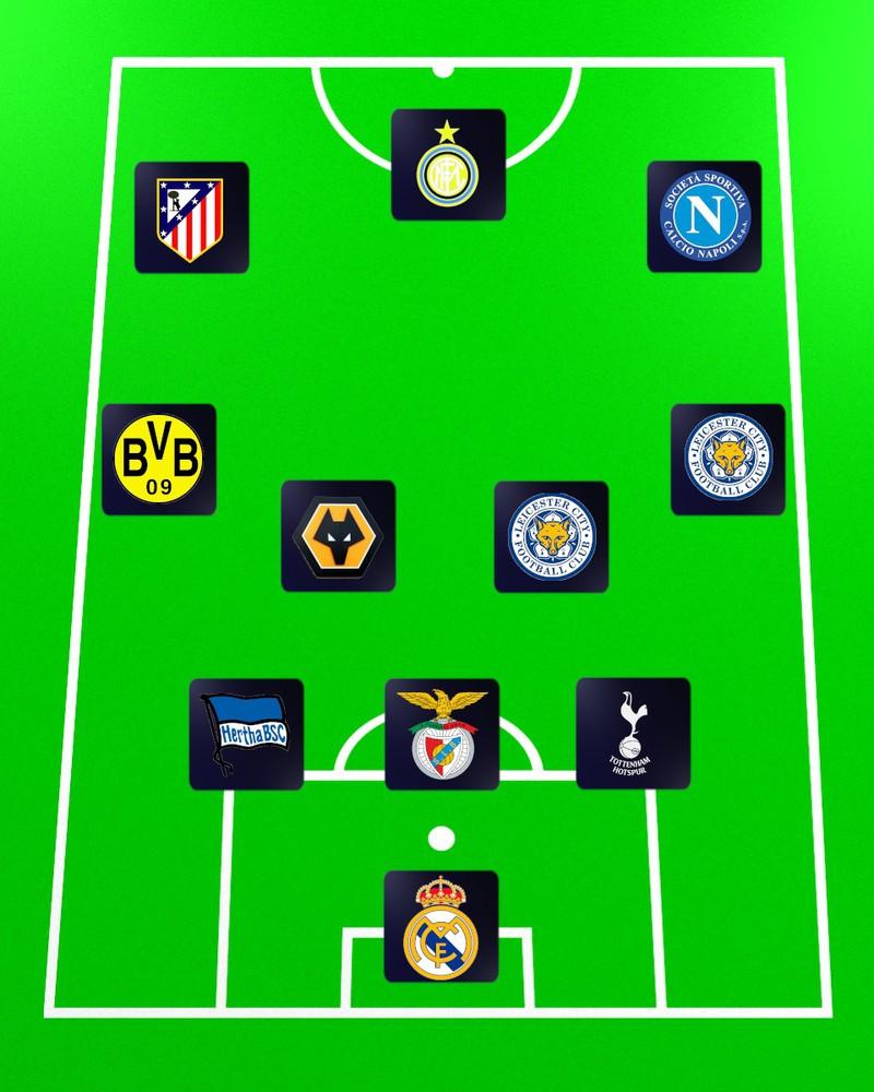 Das erste Nationalteam im Quiz: Kannst du es an den Vereinen der Spieler erkennen?