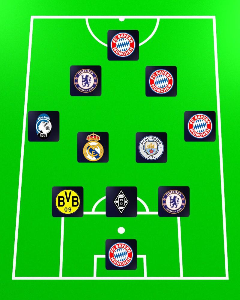 Kannst du auch das nächste Team an den Vereinen erkennen?