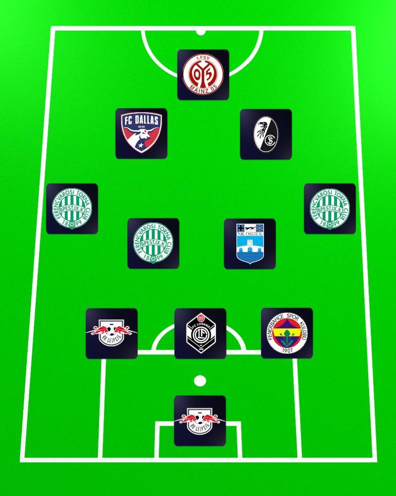 Kannst du auch das vierte Nationalteam erkennen?