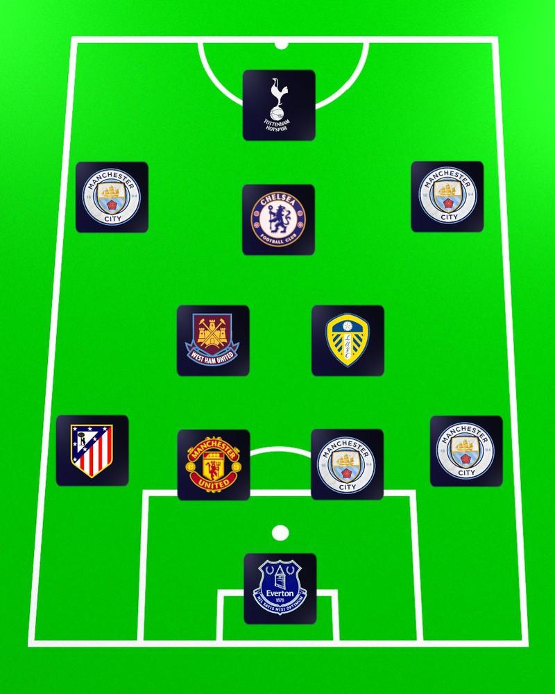 Welche Mannschaft könnte sich hinter Spielern dieser Vereinslogos verstecken?